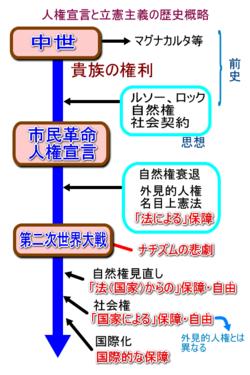 Rekishi_2